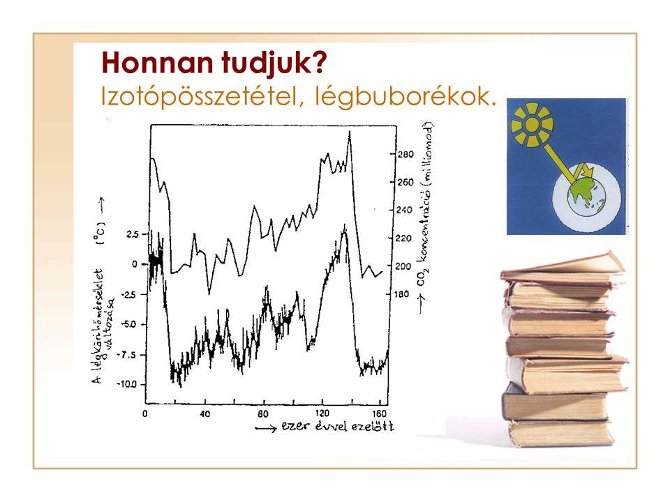 Honnan tudjuk? Izotópösszetétel, légbuborékok.