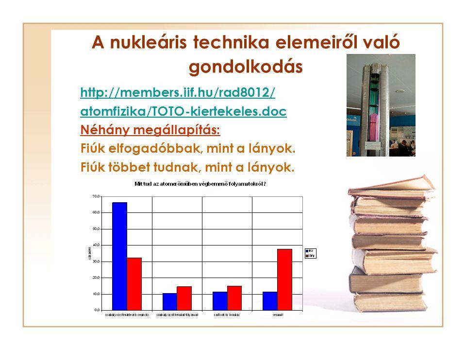 A nukleáris technika elemeiről való gondolkodás http://members.iif.hu/rad8012/ atomfizika/TOTO-kiertekeles.doc Néhány megállapítás: Fiúk elfogadóbbak,