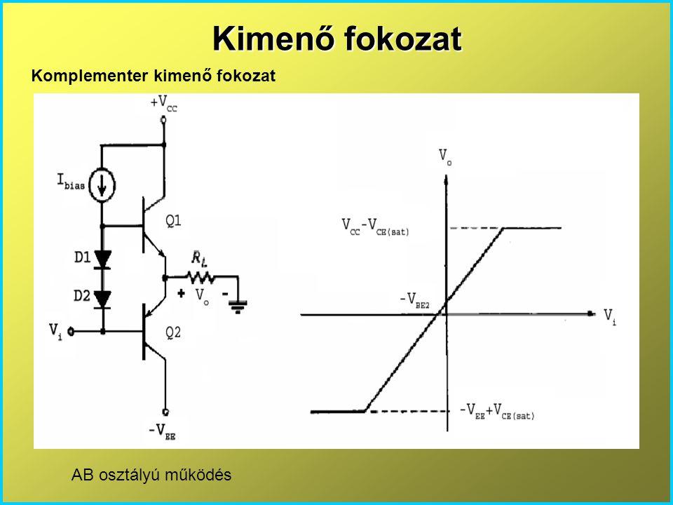 Kimenő fokozat Komplementer kimenő fokozat Transzfer karakterisztika AB osztályú működés