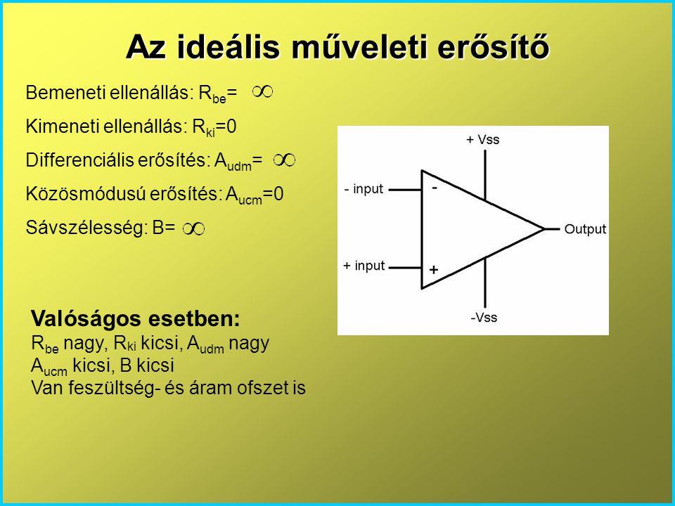 Az ideális műveleti erősítő Bemeneti ellenállás: R be = Kimeneti ellenállás: R ki =0 Differenciális erősítés: A udm = Közösmódusú erősítés: A ucm =0 S