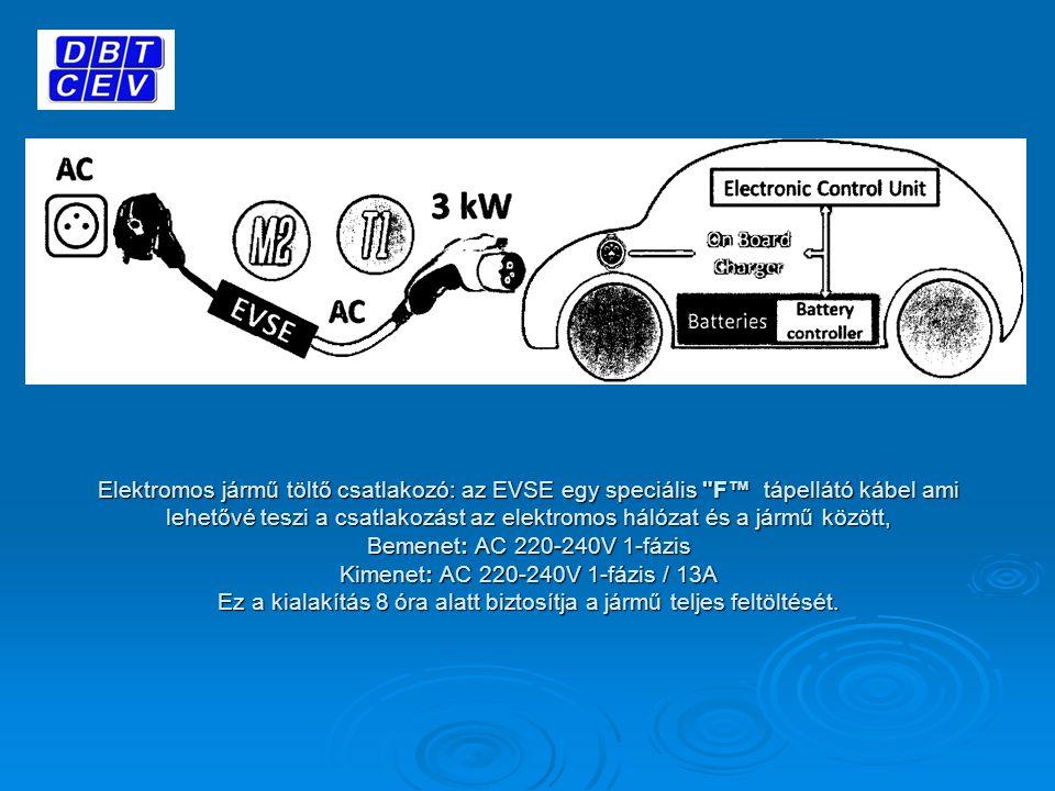 Bemenet :400VAC3-fázis Kimenet :400VDC/100-125A Egy nagyteljesítményű AC/DC inverter található a töltőállomásban.