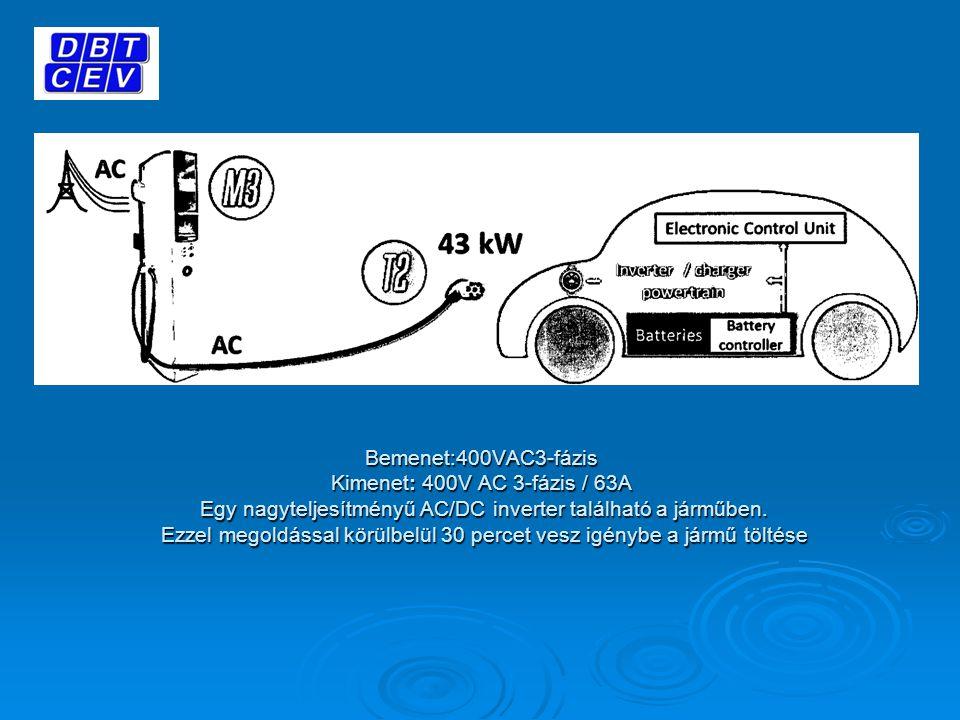 Bemenet:400VAC3-fázis Kimenet: 400V AC 3-fázis / 63A Egy nagyteljesítményű AC/DC inverter található a járműben.