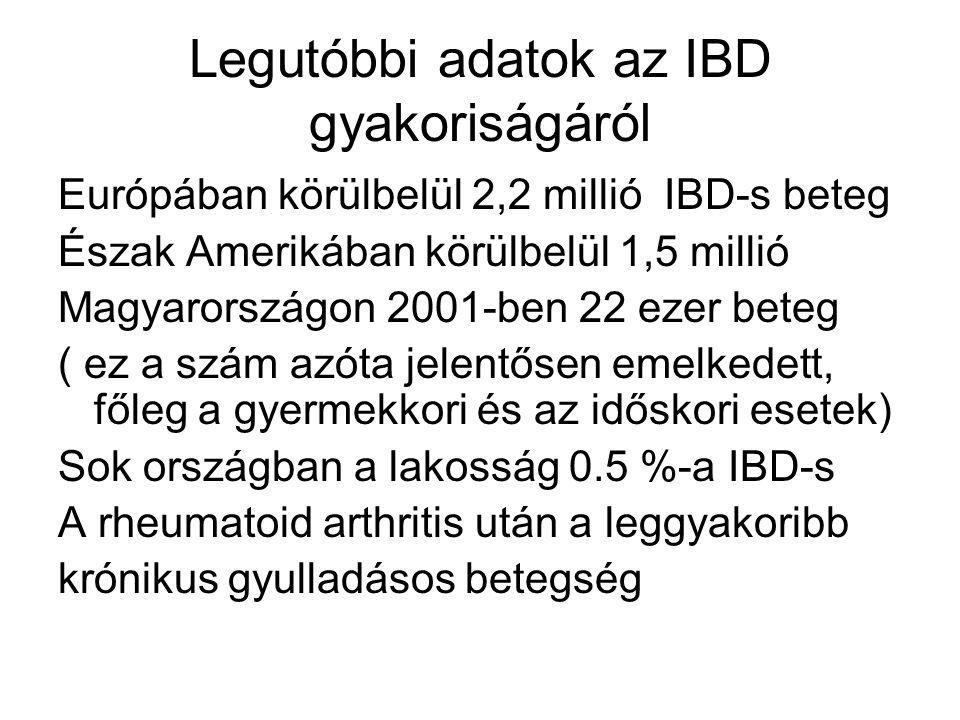 Legutóbbi adatok az IBD gyakoriságáról Európában körülbelül 2,2 millió IBD-s beteg Észak Amerikában körülbelül 1,5 millió Magyarországon 2001-ben 22 e