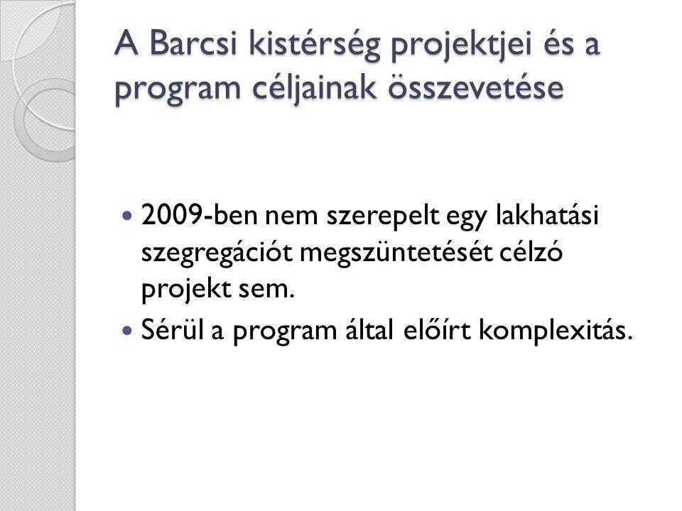  2009-ben nem szerepelt egy lakhatási szegregációt megszüntetését célzó projekt sem.