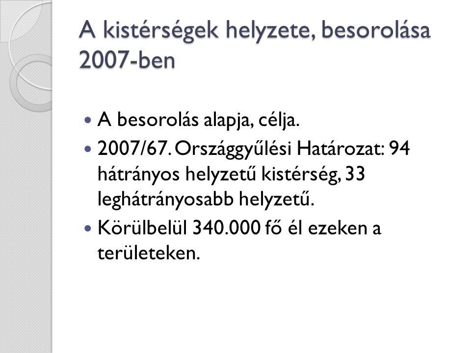 A kistérségek helyzete, besorolása 2007-ben  A besorolás alapja, célja.