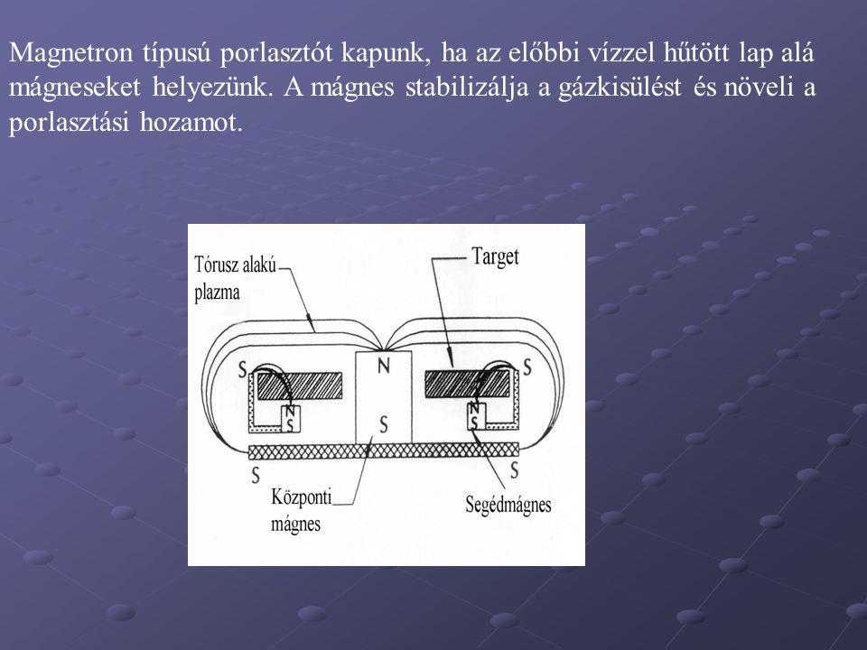Magnetron típusú porlasztót kapunk, ha az előbbi vízzel hűtött lap alá mágneseket helyezünk. A mágnes stabilizálja a gázkisülést és növeli a porlasztá