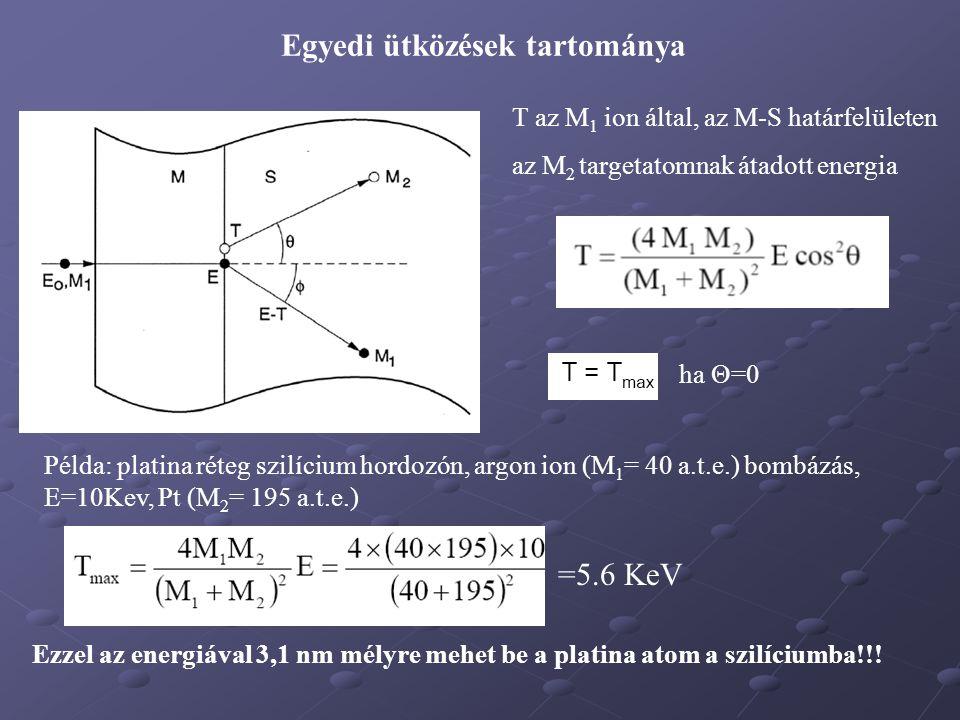 Egyedi ütközések tartománya T az M 1 ion által, az M-S határfelületen az M 2 targetatomnak átadott energia ha Θ=0 Példa: platina réteg szilícium hordo