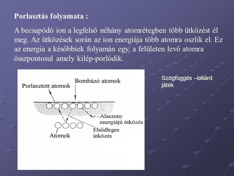 Az ionbombázás során lejátszódó folyamatok energiafüggése alacsony energián befogódás, kondenzáció (1-10 eV) közepes energián porlódás (100-200 eV) nagy energián elnyelődés, implantáció (1000- eV)