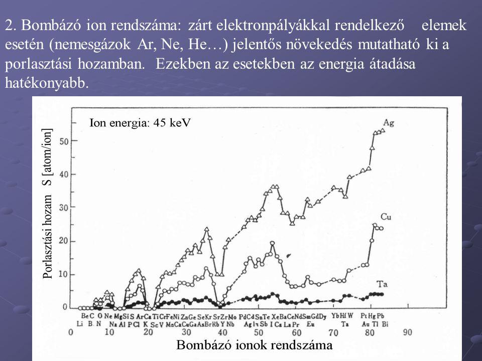 -Alacsony energiájú (< 500 eV) porlasztás jellemzői: Al, Au, Cu, W hordozó Mo lefedettségének változása 500 eV és 200 eV Ar ionbombázás esetén.