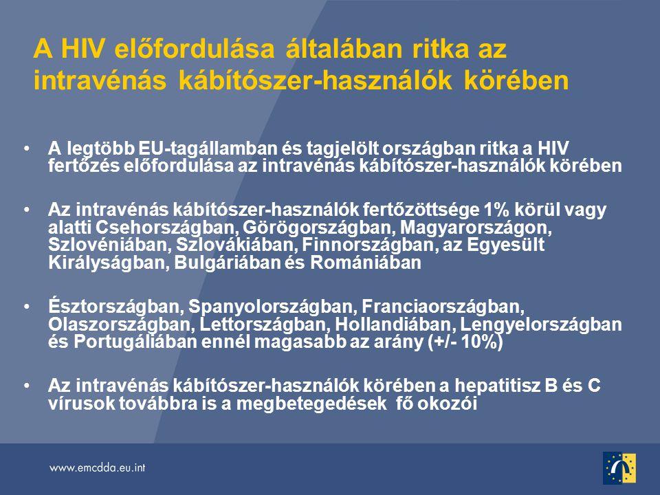 A HIV előfordulása általában ritka az intravénás kábítószer-használók körében •A legtöbb EU-tagállamban és tagjelölt országban ritka a HIV fertőzés előfordulása az intravénás kábítószer-használók körében •Az intravénás kábítószer-használók fertőzöttsége 1% körül vagy alatti Csehországban, Görögországban, Magyarországon, Szlovéniában, Szlovákiában, Finnországban, az Egyesült Királyságban, Bulgáriában és Romániában •Észtországban, Spanyolországban, Franciaországban, Olaszországban, Lettországban, Hollandiában, Lengyelországban és Portugáliában ennél magasabb az arány (+/- 10%) •Az intravénás kábítószer-használók körében a hepatitisz B és C vírusok továbbra is a megbetegedések fő okozói
