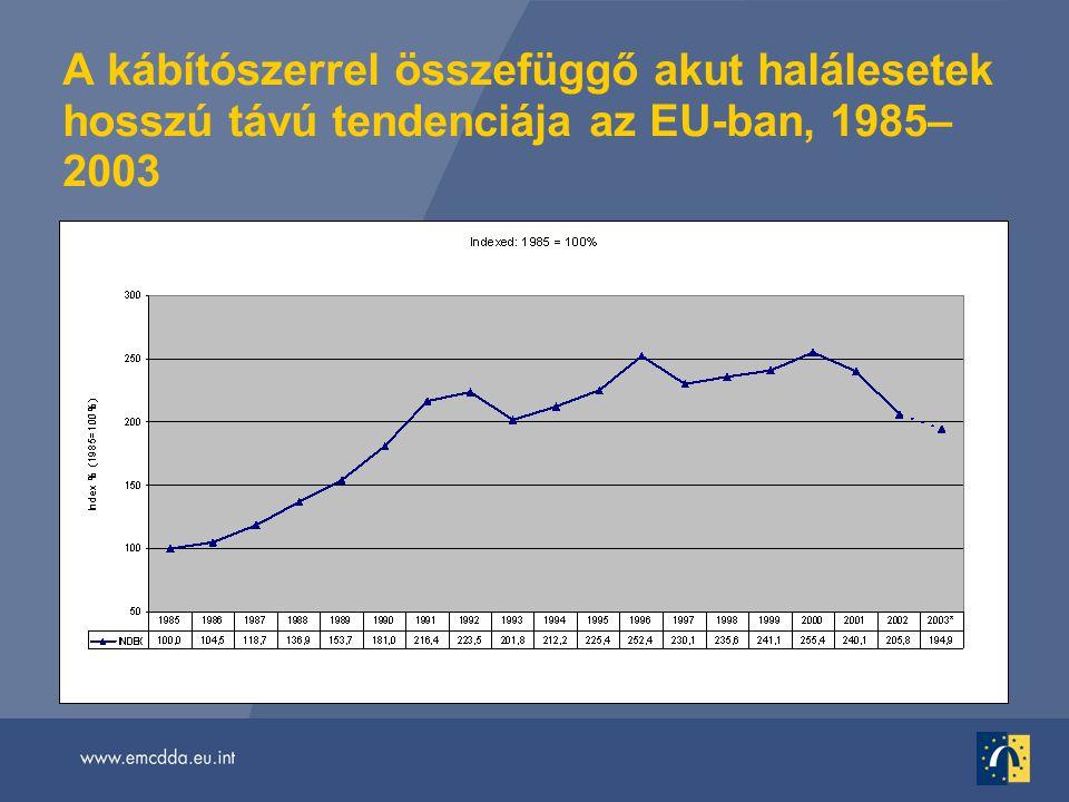 A kábítószerrel összefüggő akut halálesetek hosszú távú tendenciája az EU-ban, 1985– 2003
