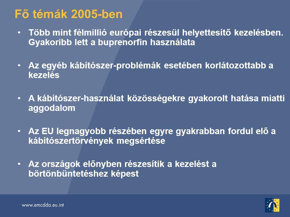 Fő témák 2005-ben •Több mint félmillió európai részesül helyettesítő kezelésben.