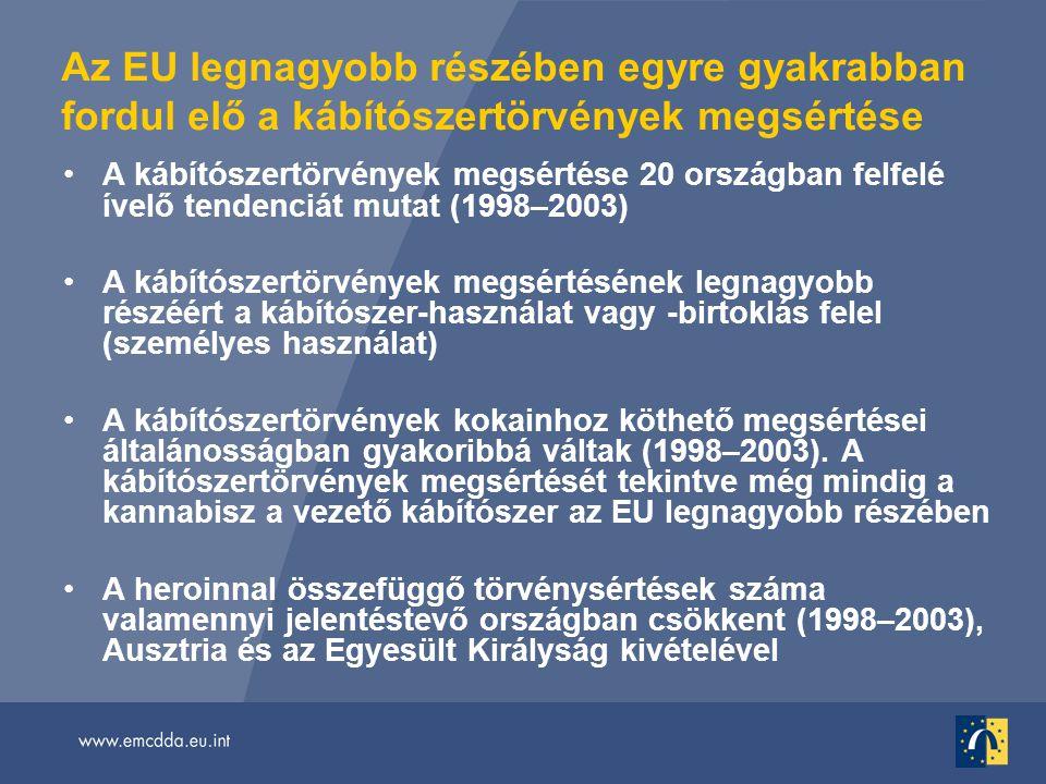 Az EU legnagyobb részében egyre gyakrabban fordul elő a kábítószertörvények megsértése •A kábítószertörvények megsértése 20 országban felfelé ívelő tendenciát mutat (1998–2003) •A kábítószertörvények megsértésének legnagyobb részéért a kábítószer-használat vagy -birtoklás felel (személyes használat) •A kábítószertörvények kokainhoz köthető megsértései általánosságban gyakoribbá váltak (1998–2003).