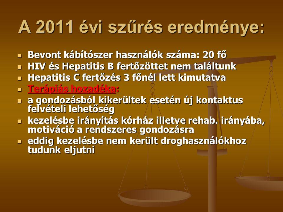 A 2011 évi szűrés eredménye:  Bevont kábítószer használók száma: 20 fő  HIV és Hepatitis B fertőzöttet nem találtunk  Hepatitis C fertőzés 3 főnél