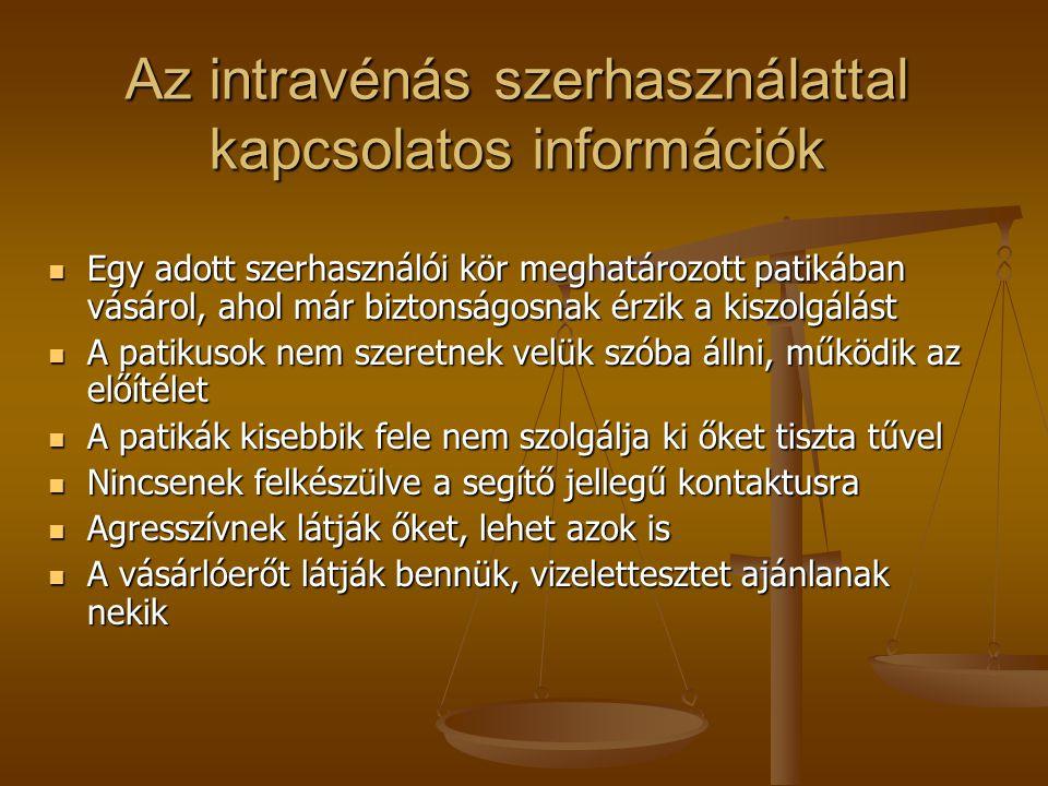 Az intravénás szerhasználattal kapcsolatos információk  Egy adott szerhasználói kör meghatározott patikában vásárol, ahol már biztonságosnak érzik a
