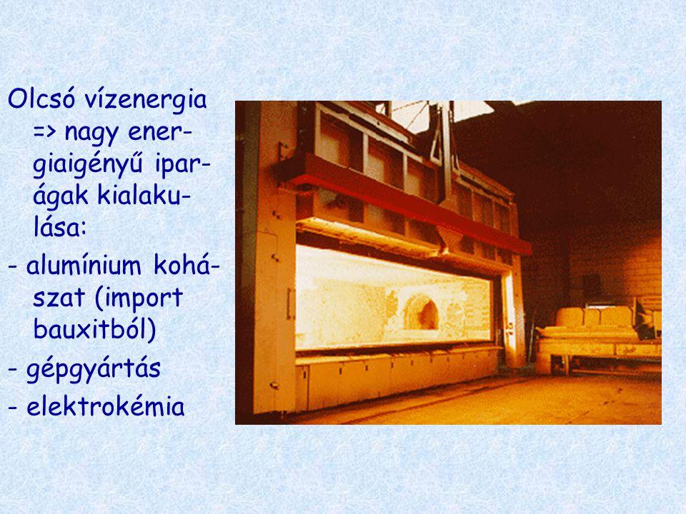 Olcsó vízenergia => nagy ener- giaigényű ipar- ágak kialaku- lása: - alumínium kohá- szat (import bauxitból) - gépgyártás - elektrokémia