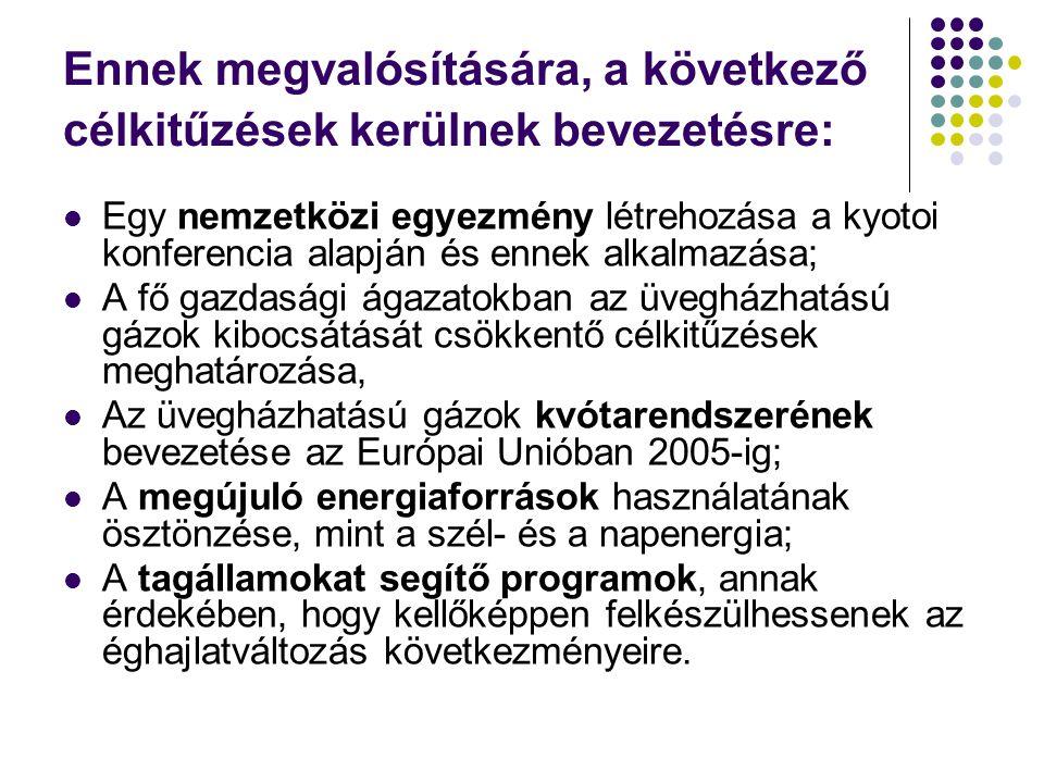 Köszönöm a megtisztelő figyelmet! fogarassy,csaba@gtk.szie.hu