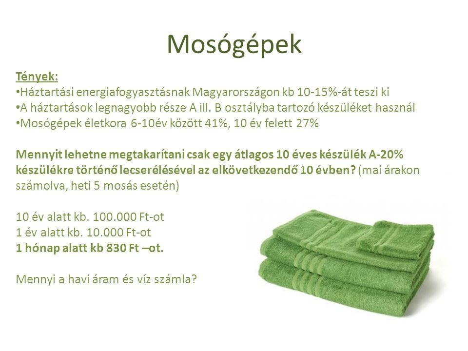 Mosógépek Tények: • Háztartási energiafogyasztásnak Magyarországon kb 10-15%-át teszi ki • A háztartások legnagyobb része A ill. B osztályba tartozó k