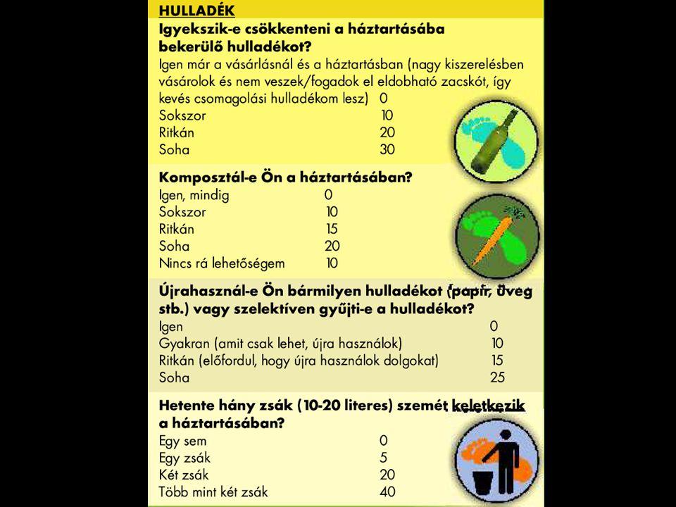 Mosógépek Tények: • Háztartási energiafogyasztásnak Magyarországon kb 10-15%-át teszi ki • A háztartások legnagyobb része A ill.