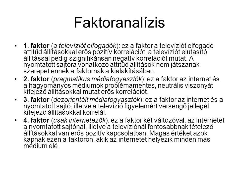 Faktoranalízis •1. faktor (a televíziót elfogadók): ez a faktor a televíziót elfogadó attitűd állításokkal erős pozitív korrelációt, a televíziót elut