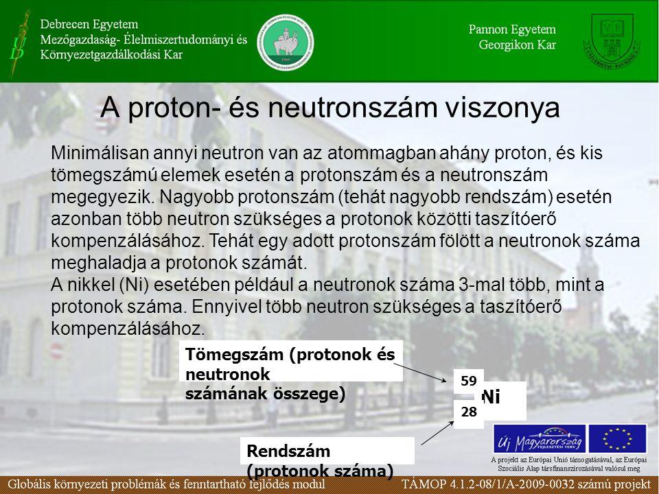 Minimálisan annyi neutron van az atommagban ahány proton, és kis tömegszámú elemek esetén a protonszám és a neutronszám megegyezik.