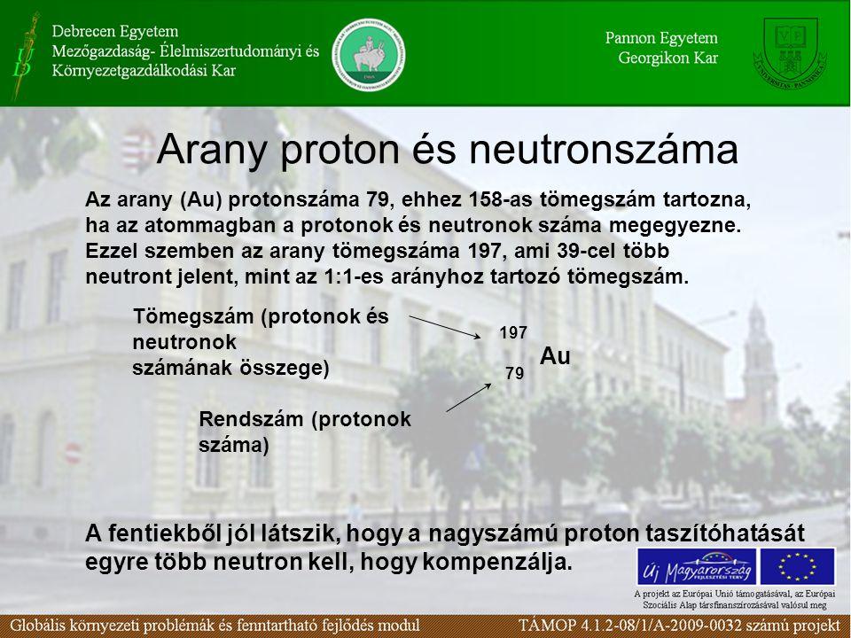 Arany proton és neutronszáma Az arany (Au) protonszáma 79, ehhez 158-as tömegszám tartozna, ha az atommagban a protonok és neutronok száma megegyezne.