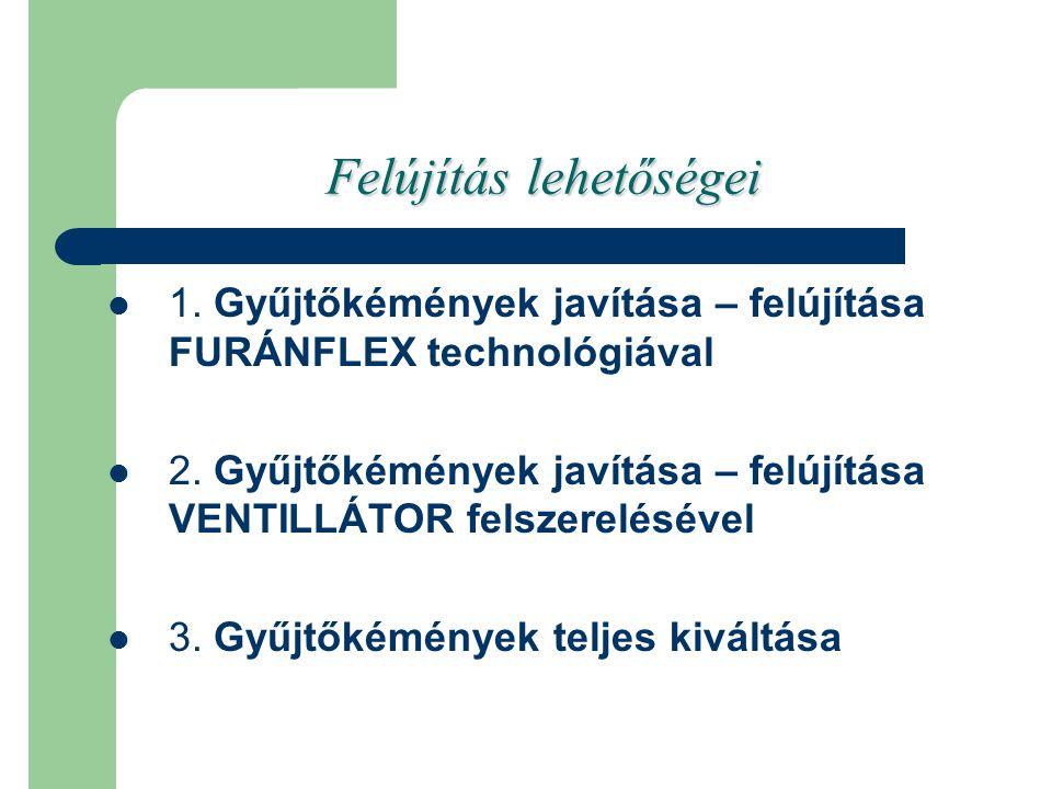 Felújítás lehetőségei  1. Gyűjtőkémények javítása – felújítása FURÁNFLEX technológiával  2. Gyűjtőkémények javítása – felújítása VENTILLÁTOR felszer