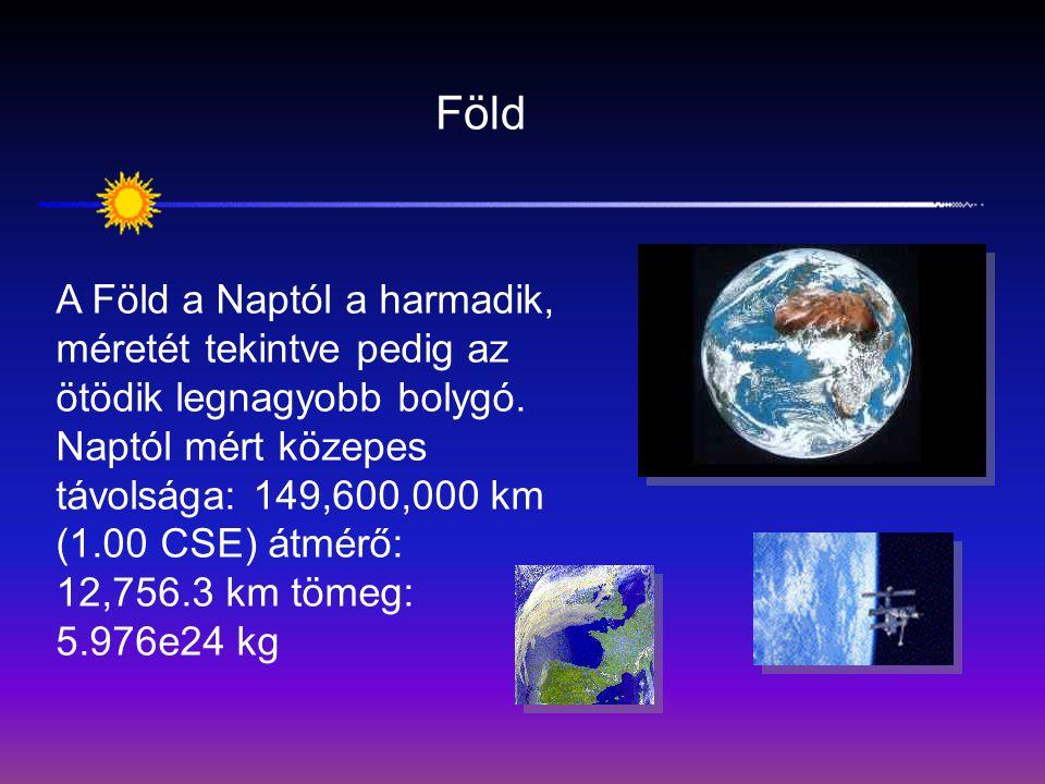 Föld A Föld a Naptól a harmadik, méretét tekintve pedig az ötödik legnagyobb bolygó. Naptól mért közepes távolsága: 149,600,000 km (1.00 CSE) átmérő: