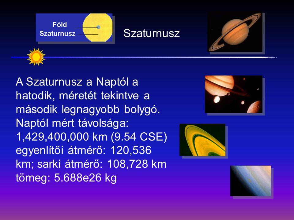 Szaturnusz A Szaturnusz a Naptól a hatodik, méretét tekintve a második legnagyobb bolygó. Naptól mért távolsága: 1,429,400,000 km (9.54 CSE) egyenlítő