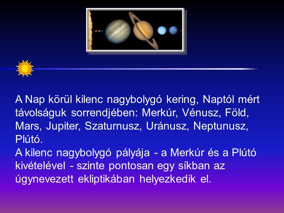 Valamennyi bolygó azonos irányban kering a Nap körül ún.