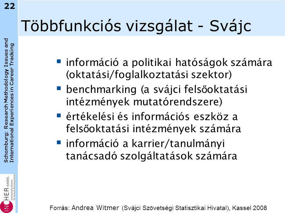 Schomburg: Research Methodology Issues and International Experiences in Career Tracking Többfunkciós vizsgálat - Svájc  információ a politikai hatóságok számára (oktatási/foglalkoztatási szektor)  benchmarking (a svájci fels ő oktatási intézmények mutatórendszere)  értékelési és információs eszköz a fels ő oktatási intézmények számára  információ a karrier/tanulmányi tanácsadó szolgáltatások számára 22 Forrás: Andrea Witmer (Svájci Szövetségi Statisztikai Hivatal), Kassel 2008