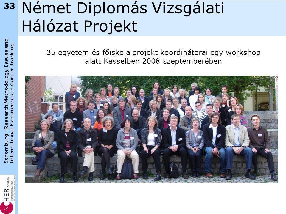 Schomburg: Research Methodology Issues and International Experiences in Career Tracking 33 Német Diplomás Vizsgálati Hálózat Projekt 35 egyetem és főiskola projekt koordinátorai egy workshop alatt Kasselben 2008 szeptemberében