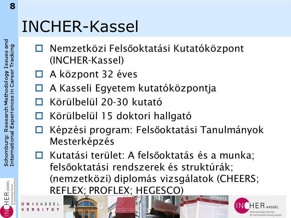 Schomburg: Research Methodology Issues and International Experiences in Career Tracking INCHER-Kassel  Nemzetközi Fels ő oktatási Kutatóközpont (INCHER-Kassel)  A központ 32 éves  A Kasseli Egyetem kutatóközpontja  Körülbelül 20-30 kutató  Körülbelül 15 doktori hallgató  Képzési program: Fels ő oktatási Tanulmányok Mesterképzés  Kutatási terület: A fels ő oktatás és a munka; fels ő oktatási rendszerek és struktúrák; (nemzetközi) diplomás vizsgálatok (CHEERS; REFLEX; PROFLEX; HEGESCO)  Diplomás vizsgálatok nemzetközi hálózata  8