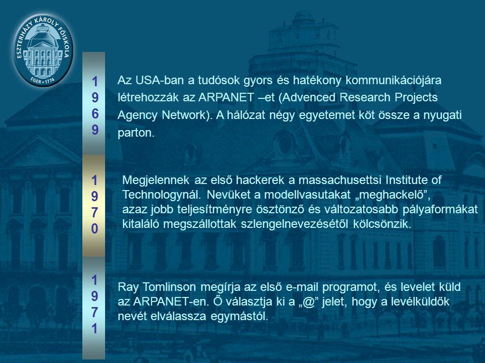 19721972 19761976 19811981 Az NCSA amerikai intézet kifejleszti a telnet alkalmazást.