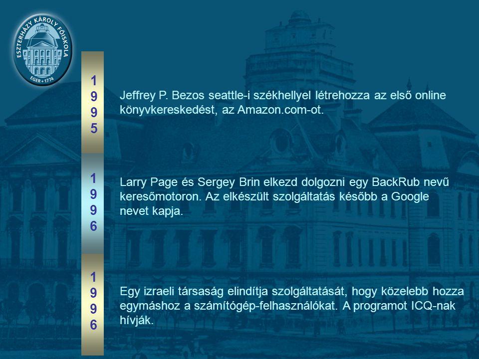 19951995 19961996 19961996 Jeffrey P.