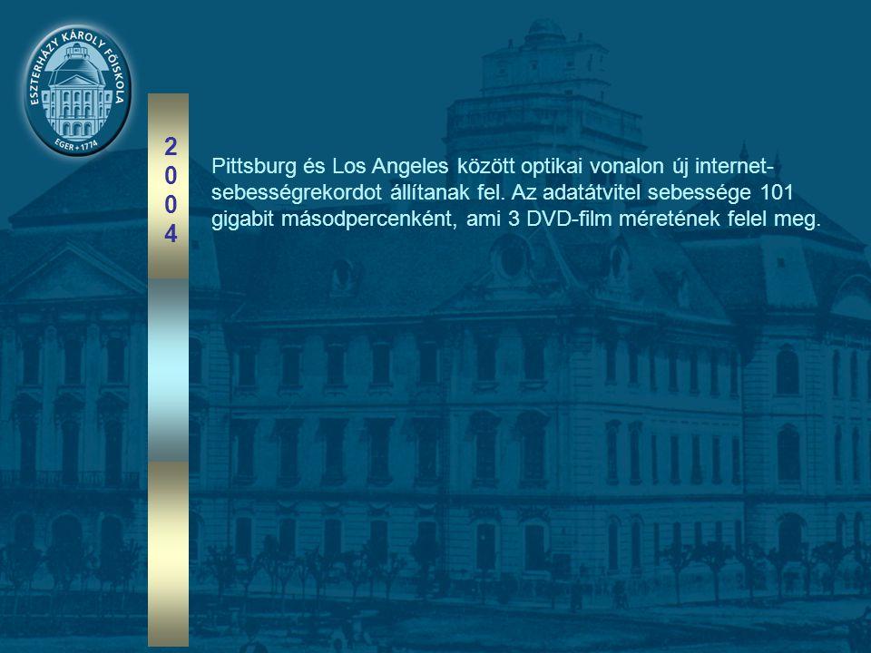 20042004 Pittsburg és Los Angeles között optikai vonalon új internet- sebességrekordot állítanak fel.