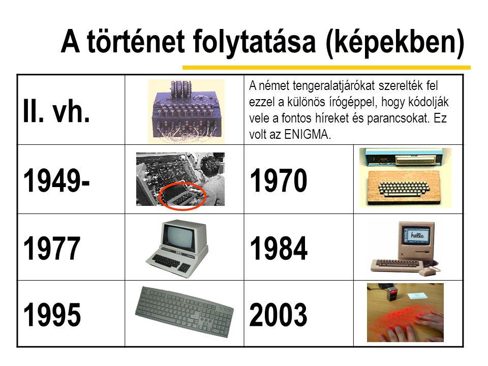 A billentyűzet a számítógép szabványos (standard) beviteli eszköze.