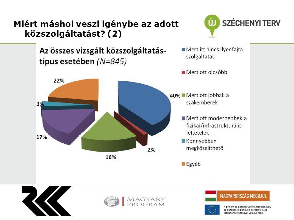 Miért máshol veszi igénybe az adott közszolgáltatást (2)