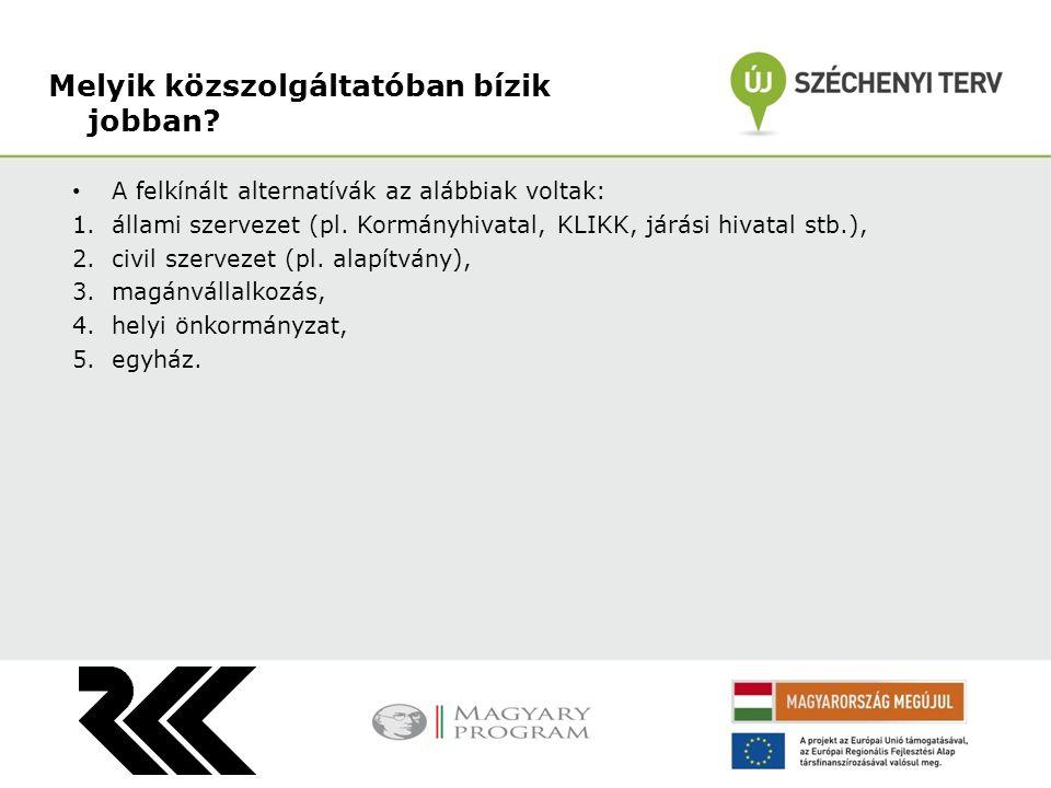 • A felkínált alternatívák az alábbiak voltak: 1.állami szervezet (pl.