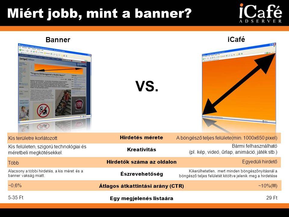 VS. Miért jobb, mint a banner.