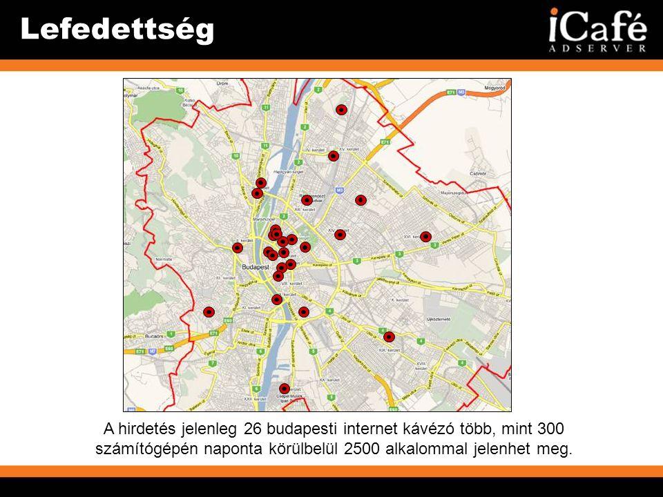 Lefedettség A hirdetés jelenleg 26 budapesti internet kávézó több, mint 300 számítógépén naponta körülbelül 2500 alkalommal jelenhet meg.
