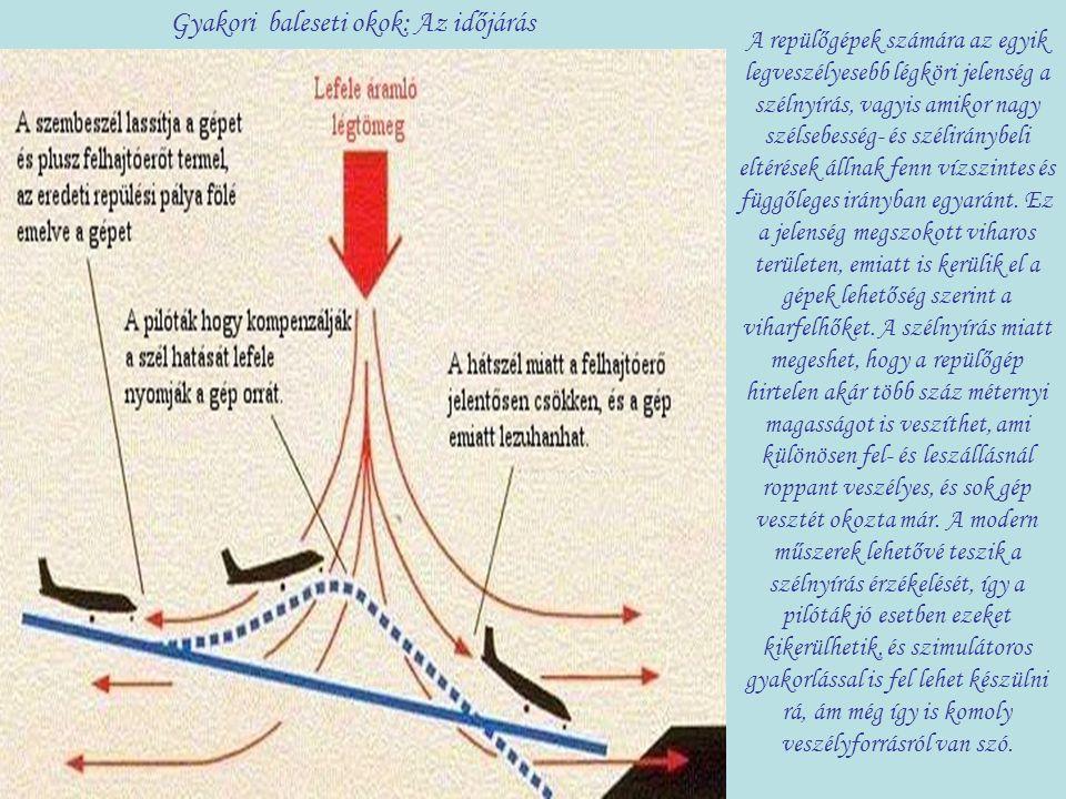 A repülőgépek számára az egyik legveszélyesebb légköri jelenség a szélnyírás, vagyis amikor nagy szélsebesség- és széliránybeli eltérések állnak fenn