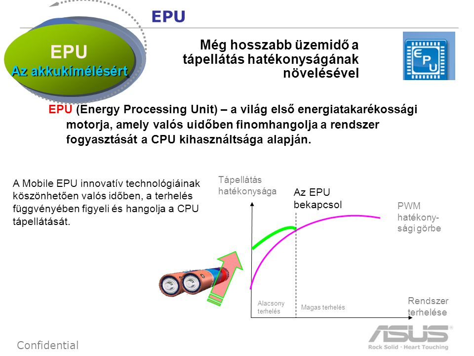 9 Confidential Smart Step -CPU CPU teljesítmény Rendszer terhelése Speed step ASHE Official Max Freq Hivatalos minimum frekvencia Üresjárat Irodai munka Zenelejátszás Videokódolás Skálázott CPU teljesítmény a hosszabb üzemidő és jobb teljesítmény érdekében.