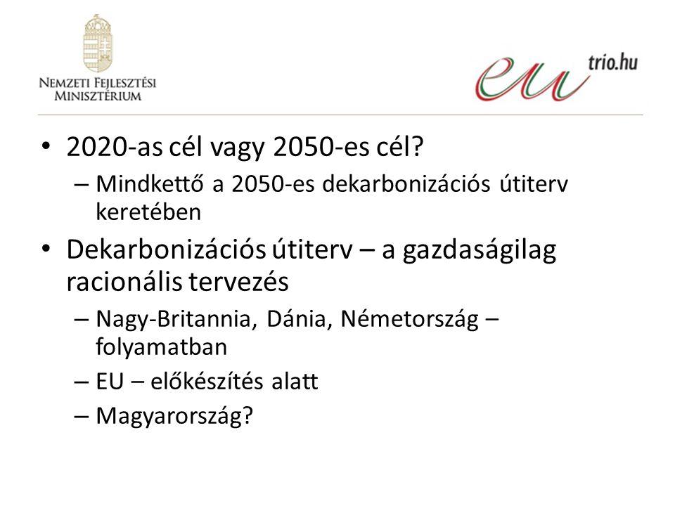 • 2020-as cél vagy 2050-es cél.
