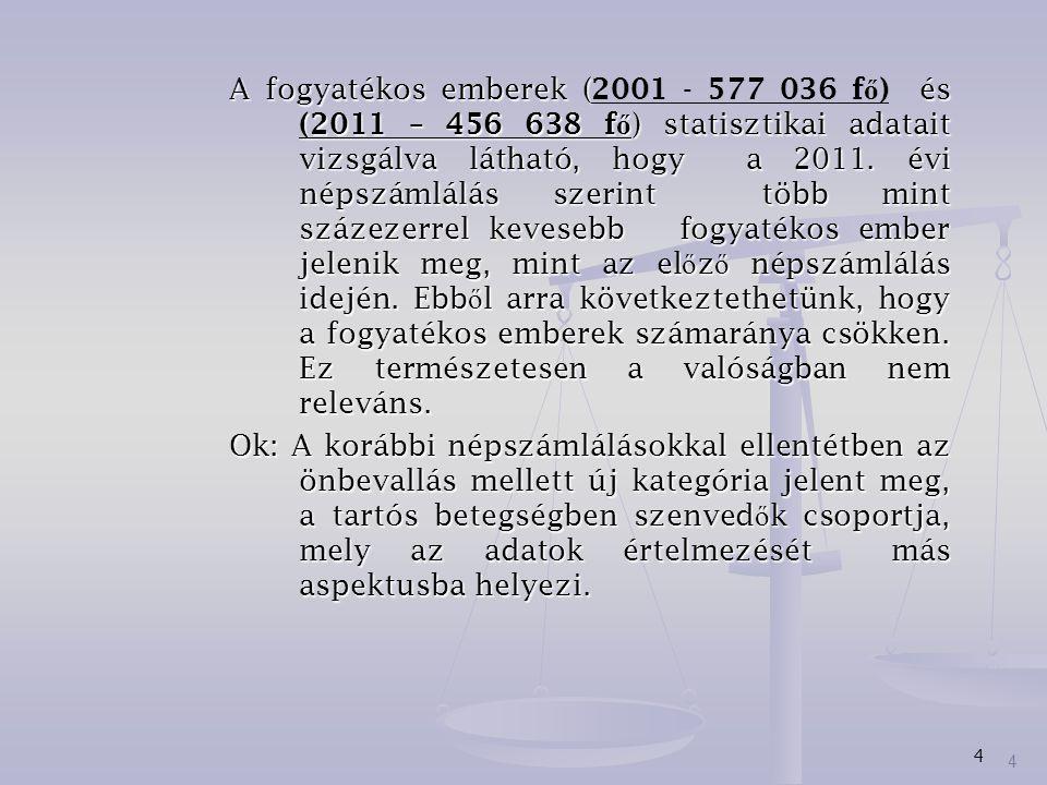 4 A fogyatékos emberek ( és (2011 – 456 638 f ő ) statisztikai adatait vizsgálva látható, hogy a 2011. évi népszámlálás szerint több mint százezerrel