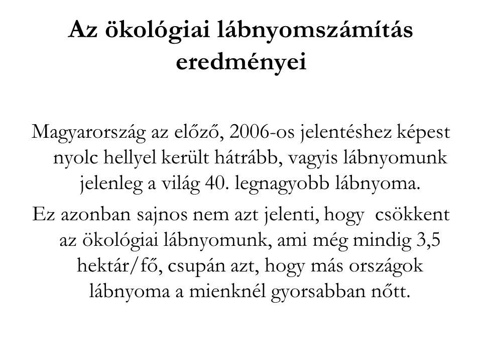 Az ökológiai lábnyomszámítás eredményei Magyarország az előző, 2006-os jelentéshez képest nyolc hellyel került hátrább, vagyis lábnyomunk jelenleg a v
