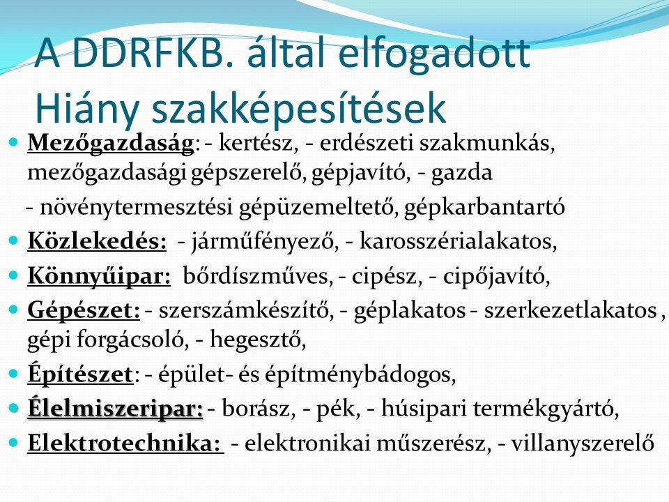 A DDRFKB. által elfogadott Hiány szakképesítések  Mezőgazdaság: - kertész, - erdészeti szakmunkás, mezőgazdasági gépszerelő, gépjavító, - gazda - növ