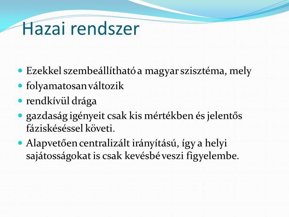 Hazai rendszer  Ezekkel szembeállítható a magyar szisztéma, mely  folyamatosan változik  rendkívül drága  gazdaság igényeit csak kis mértékben és