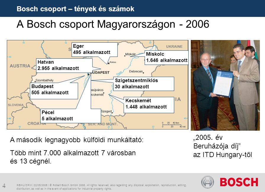 15 Lendítsük fel üzletünket a CRM-vel.RBHU/CRM | 22/05/2008 | © Robert Bosch GmbH 2008.