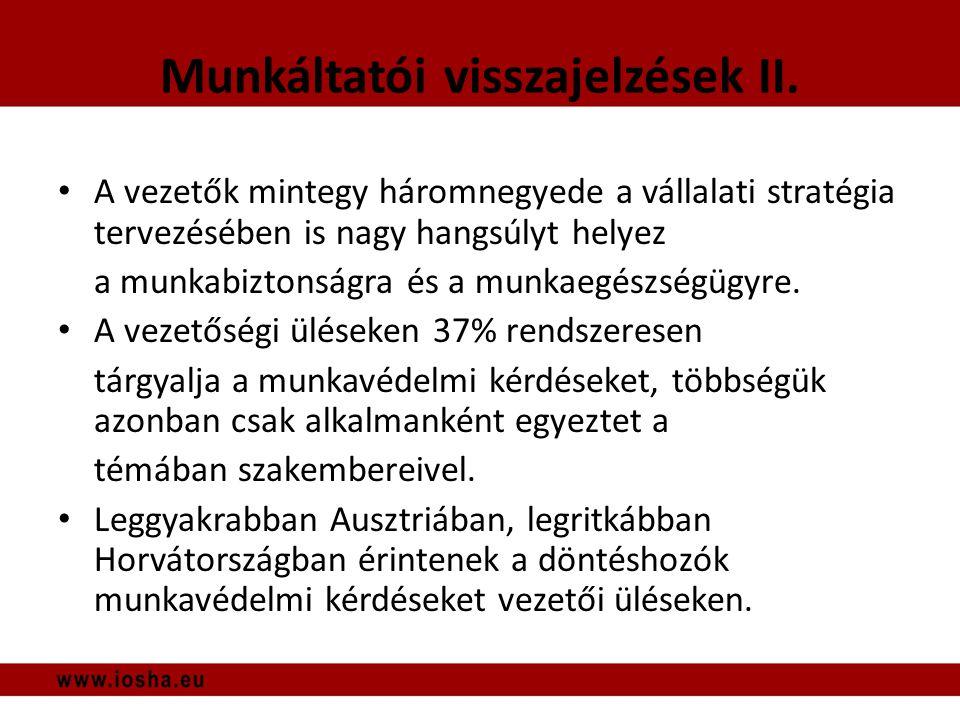 Munkáltatói visszajelzések II.